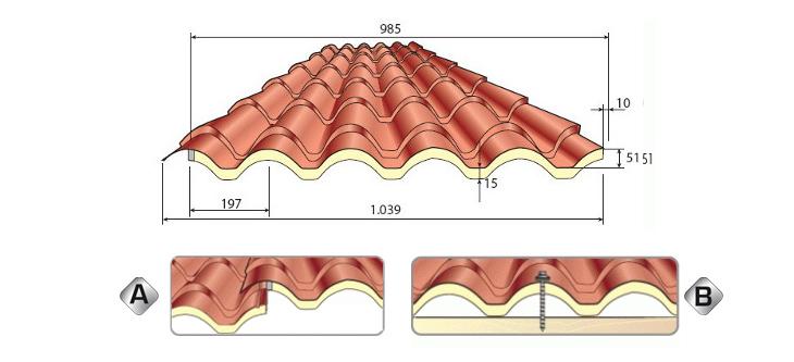 Coperture tetti coibentati effetto tegola finto coppo for Finto coppo coibentato